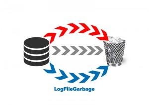 3-LogFileGarbage